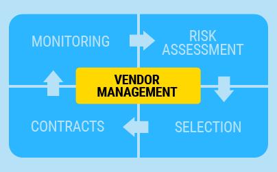 Vendor Management Best Practices